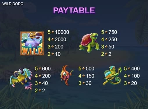 Как играть в казино 4 дракона